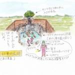 大東島の地底湖探検